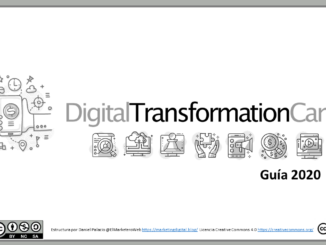 Digital Transformation Canvas